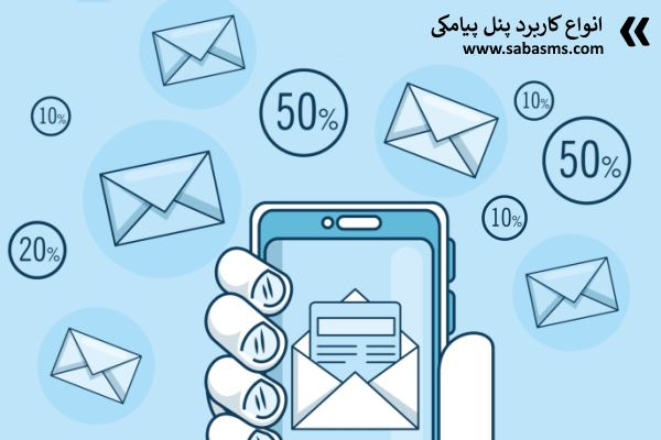 انواع کاربرد پنل پیامکی